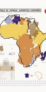 Africa- sustainable energy